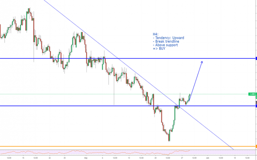 Is NZD/CAD Set to Travel Higher?